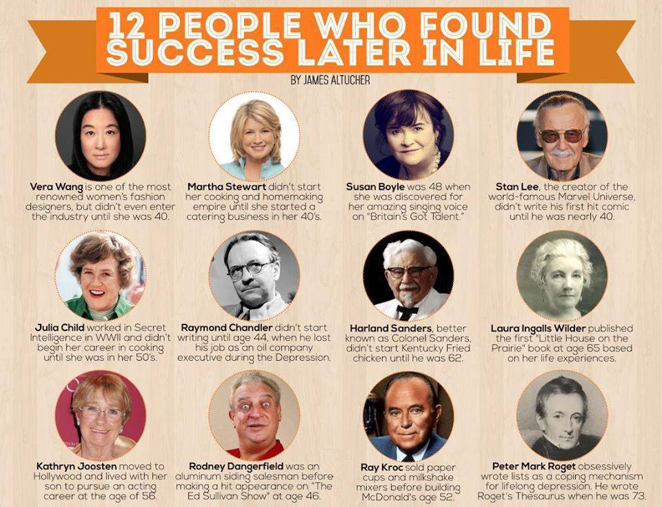 12 People who found late success